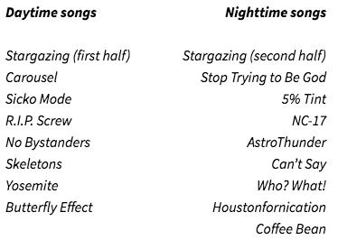 Astroworld Daytime vs Nighttime